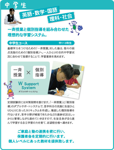 中学生コースのイメージ