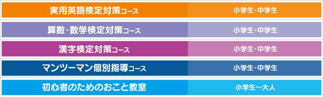 長野コース内容