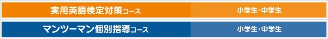 南長野コース内容